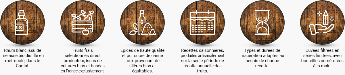 rhum arrangé artisanalement en France